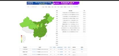 五一大促!JimCloud物理机五折特惠! JimCloud英国中国香港物理机整场5折!插图3